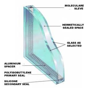 شیشه دوجداره 333