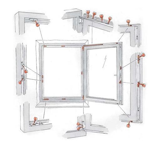نحوه نگهداری از پنجره دوجداره یو پی وی سینحوه نگهداری ازپنجره دوجداره یوپی وی سی.1